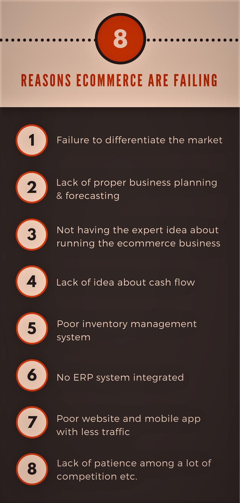 e commerce failure in bangladesh We're helping you build your online business one step at a time connect with  other business owners here.