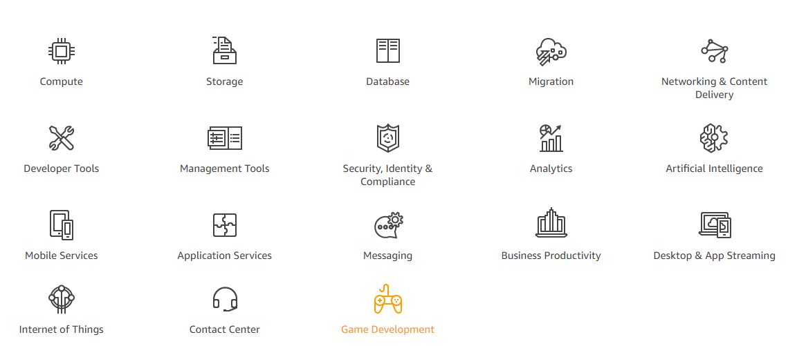 AWS Products Services