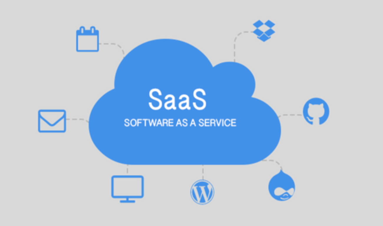 Saas Development Benefits Of Adopting Saas For Your Business